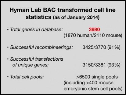 transgeneomics stats slide